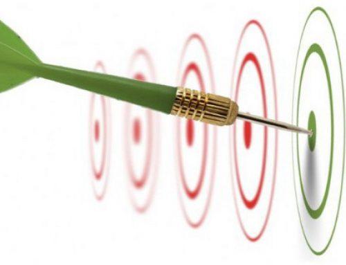 Kako se meri uspešnost kod realizacije plana i ciljeva